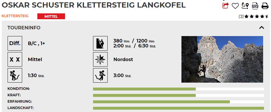 Beschreibung Oskar-Schuster-Klettersteig am Plattkofel